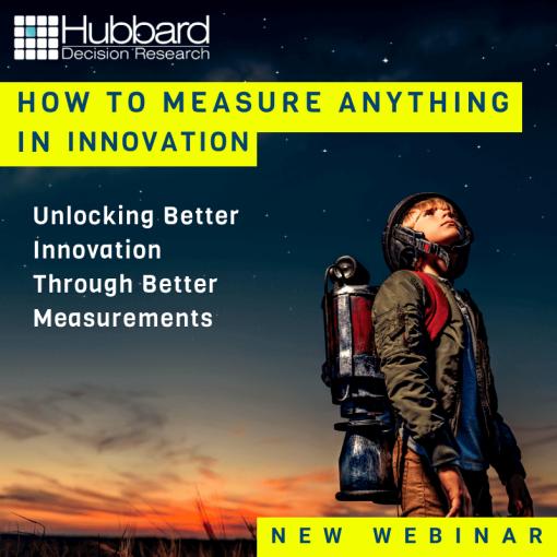 measure innovation